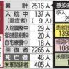 沖縄、飲み会で20例目のクラスター発生 新たに30人コロナ感染 - 琉球新報 - 沖縄の新
