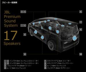 30系 トヨタ新型アルファード・ヴェルファイア専用 JBLプレミアムサウンドスピーカーシステム